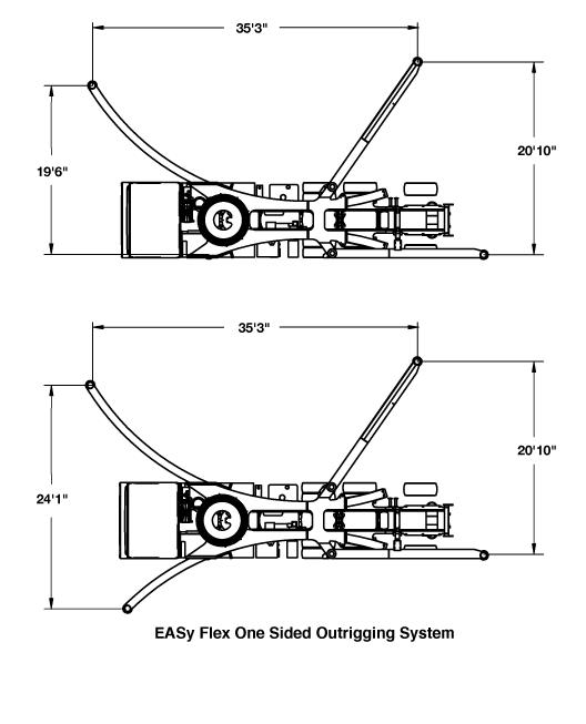 Schwing S 52 SX - Pumpcrete USA