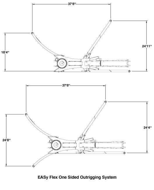 Schwing S 58 SX - Pumpcrete USA